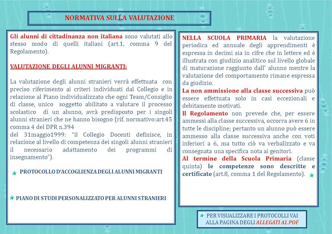 NORMATIVA SULLA VALUTAZIONE Gli alunni di cittadinanza non italiana sono valutati allo stesso modo di quelli italiani (art.1, comma 9 del Regolamento)