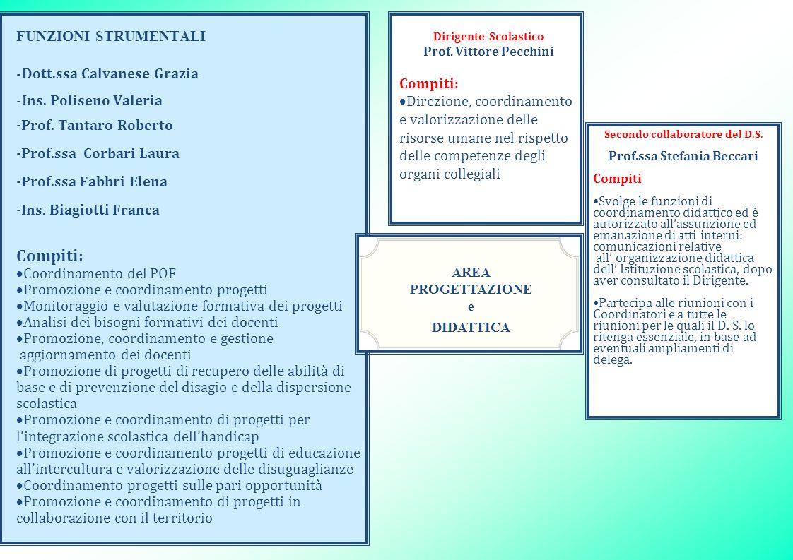 FUNZIONI STRUMENTALI -Dott.ssa Calvanese Grazia -Ins. Poliseno Valeria -Prof. Tantaro Roberto -Prof.ssa Corbari Laura -Prof.ssa Fabbri Elena -Ins. Bia