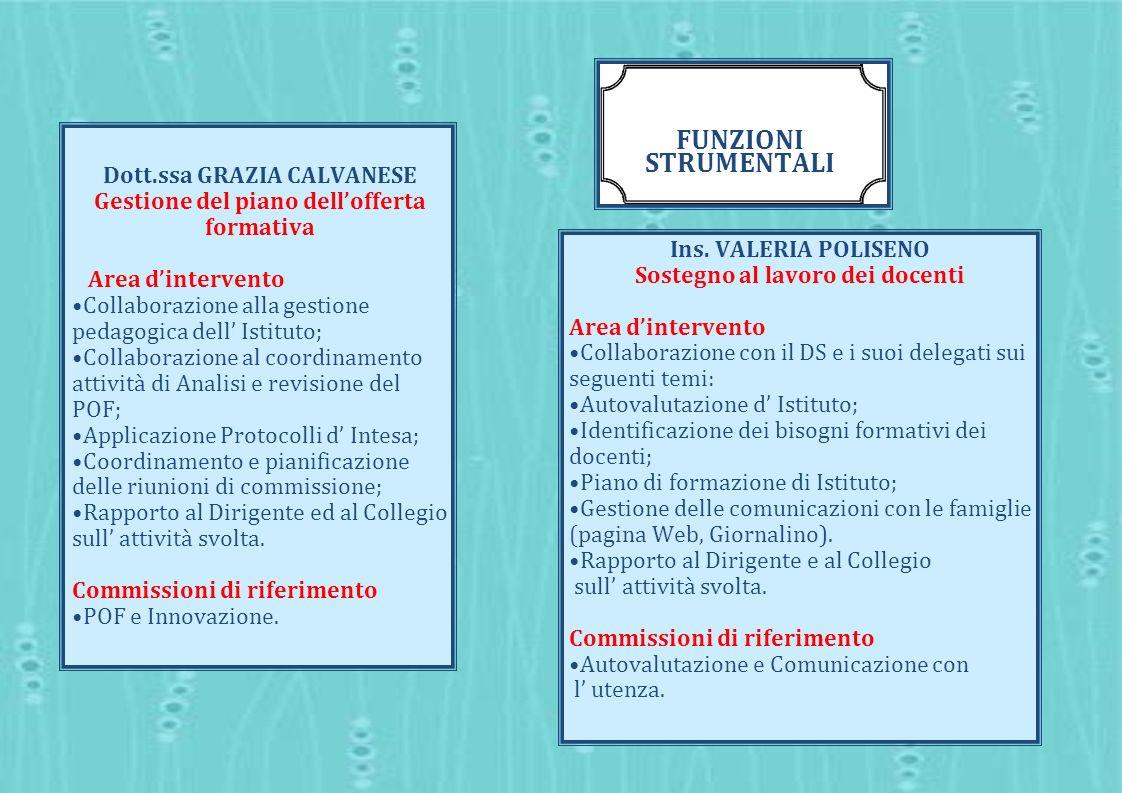 Dott.ssa GRAZIA CALVANESE Gestione del piano dellofferta formativa Area dintervento Collaborazione alla gestione pedagogica dell Istituto; Collaborazi