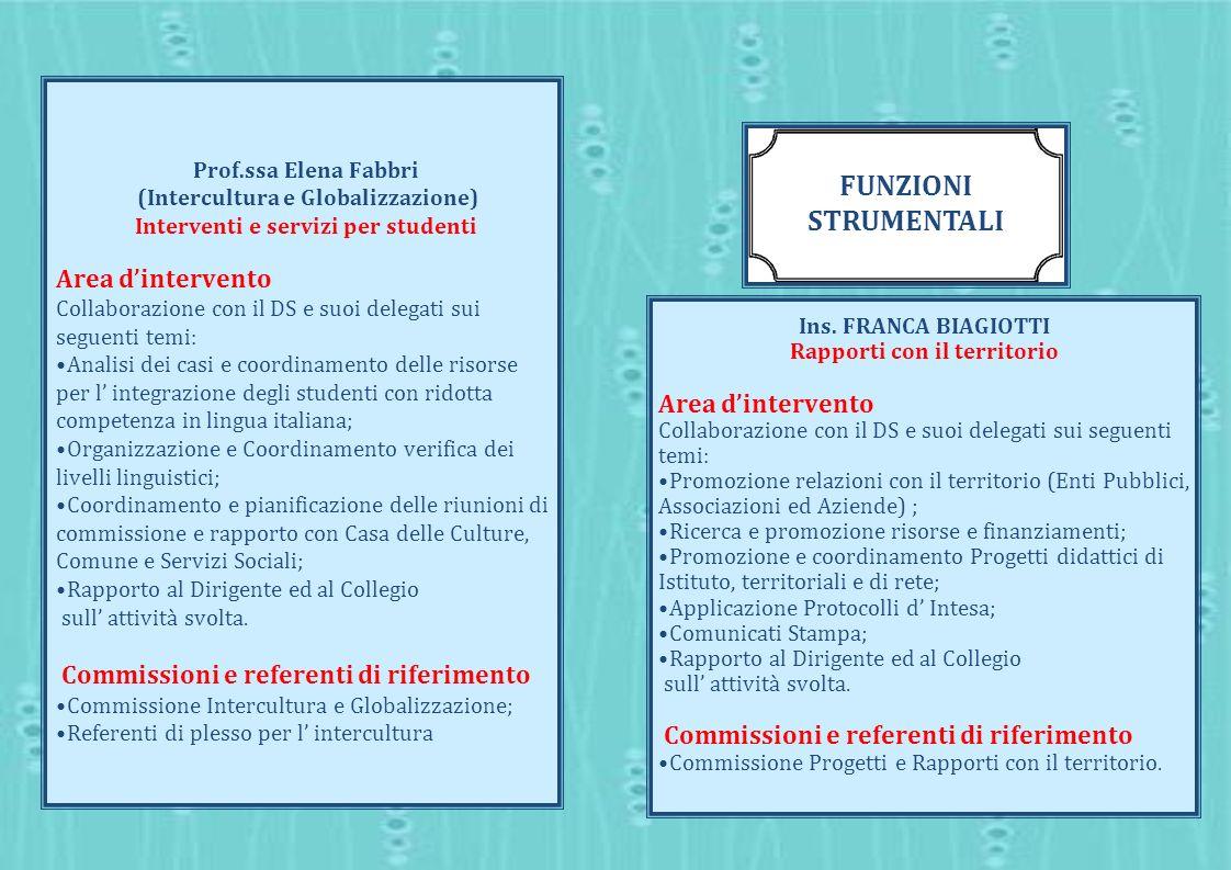 Prof.ssa Elena Fabbri (Intercultura e Globalizzazione) Interventi e servizi per studenti Area dintervento Collaborazione con il DS e suoi delegati sui