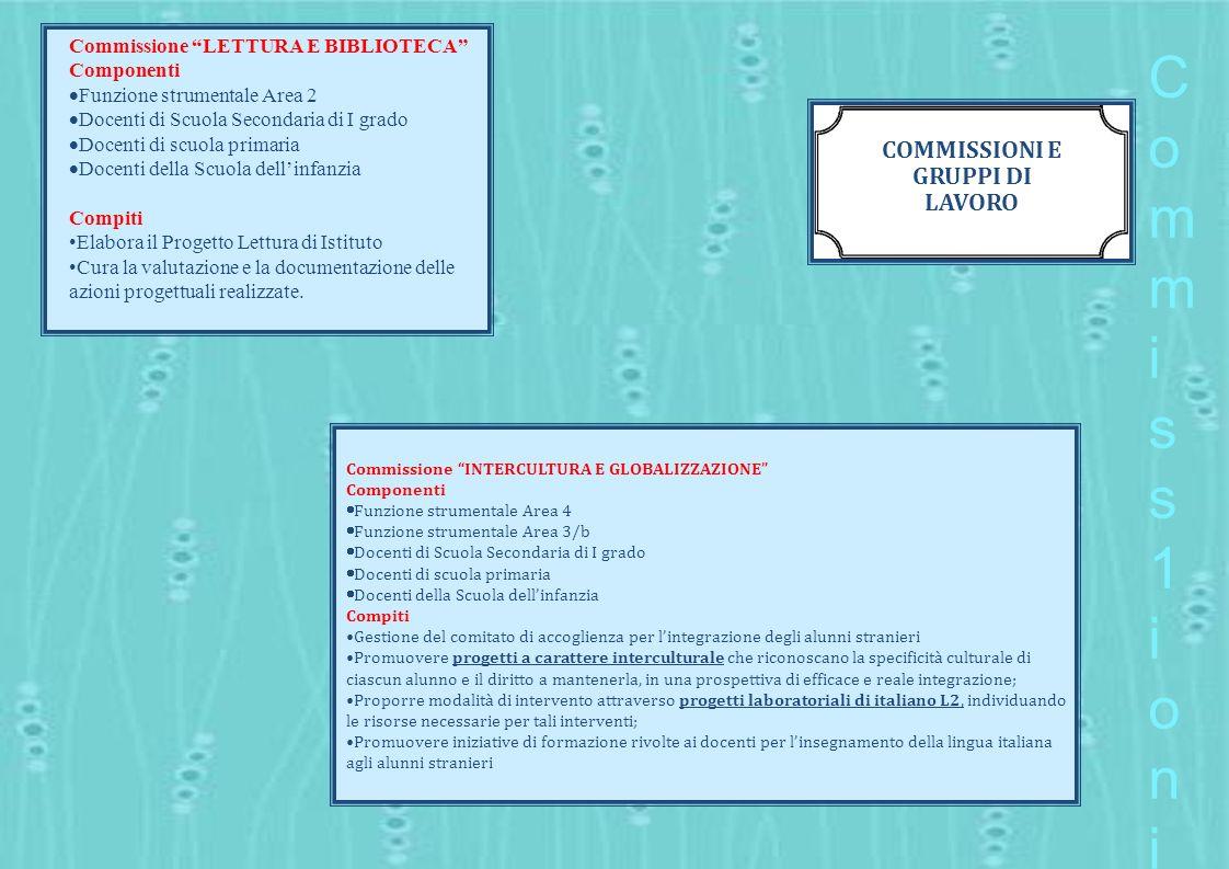 Commissione LETTURA E BIBLIOTECA Componenti Funzione strumentale Area 2 Docenti di Scuola Secondaria di I grado Docenti di scuola primaria Docenti del