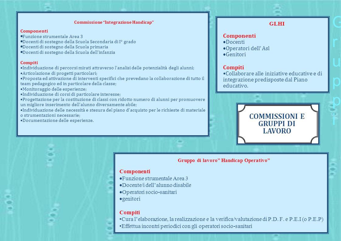 Commissione Integrazione Handicap Componenti Funzione strumentale Area 3 Docenti di sostegno della Scuola Secondaria di I° grado Docenti di sostegno d