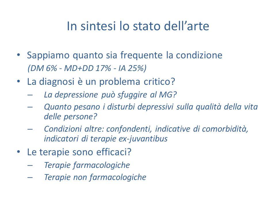 In sintesi lo stato dellarte Sappiamo quanto sia frequente la condizione (DM 6% - MD+DD 17% - IA 25%) La diagnosi è un problema critico? – La depressi