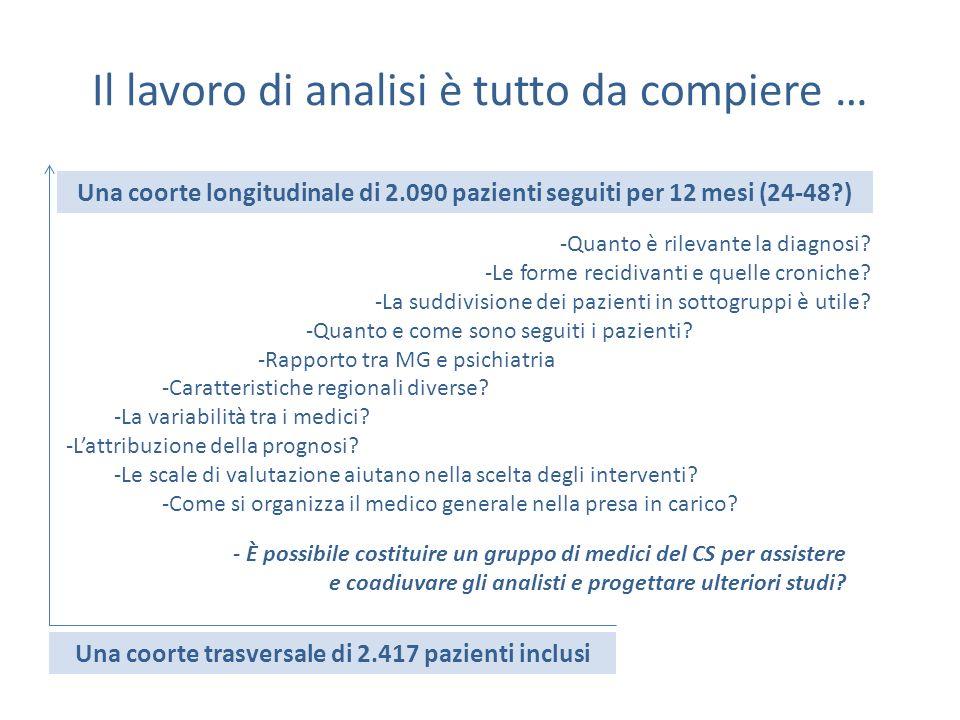 Il lavoro di analisi è tutto da compiere … Una coorte trasversale di 2.417 pazienti inclusi Una coorte longitudinale di 2.090 pazienti seguiti per 12