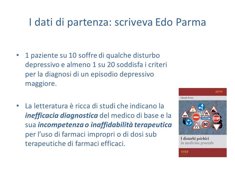 I dati di partenza: scriveva Edo Parma 1 paziente su 10 soffre di qualche disturbo depressivo e almeno 1 su 20 soddisfa i criteri per la diagnosi di u