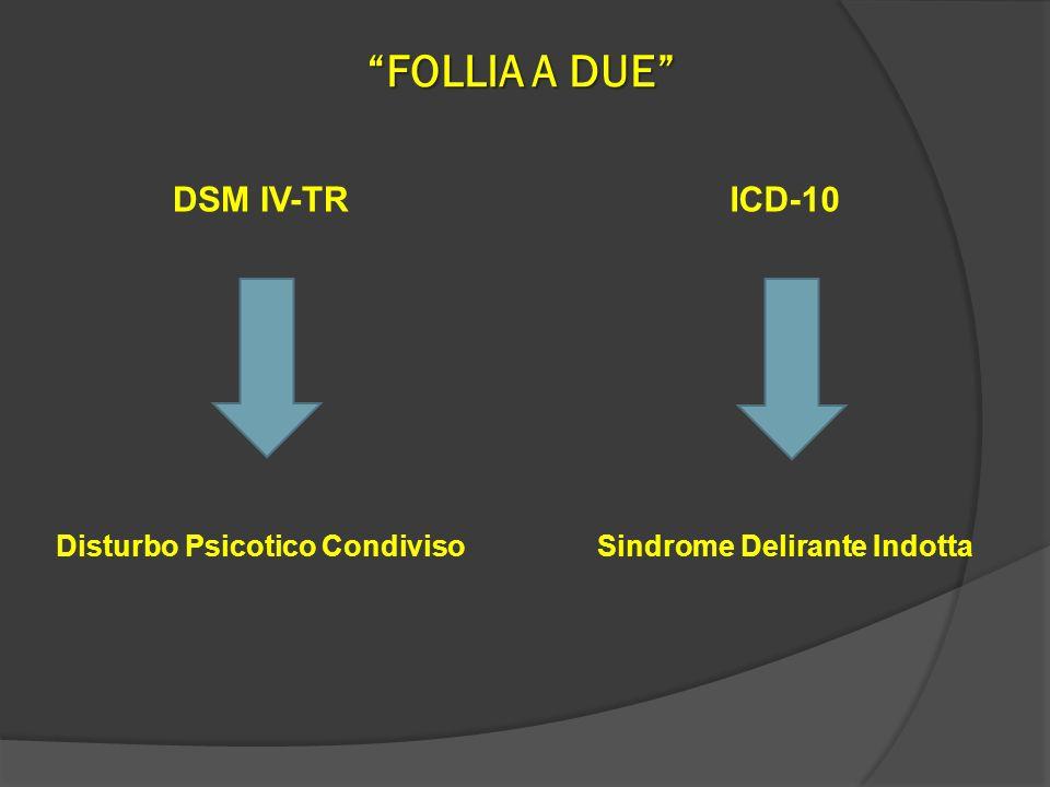 FOLLIA A DUE DSM IV-TR Disturbo Psicotico Condiviso ICD-10 Sindrome Delirante Indotta