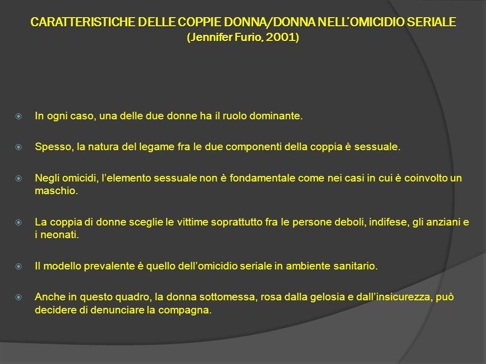 CARATTERISTICHE DELLE COPPIE DONNA/DONNA NELLOMICIDIO SERIALE (Jennifer Furio, 2001) In ogni caso, una delle due donne ha il ruolo dominante. Spesso,