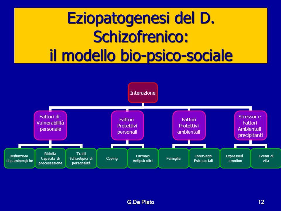 G.De Plato12 Eziopatogenesi del D. Schizofrenico: il modello bio-psico-sociale Interazione Fattori di Vulnerabilità personale Disfunzioni dopaminergic