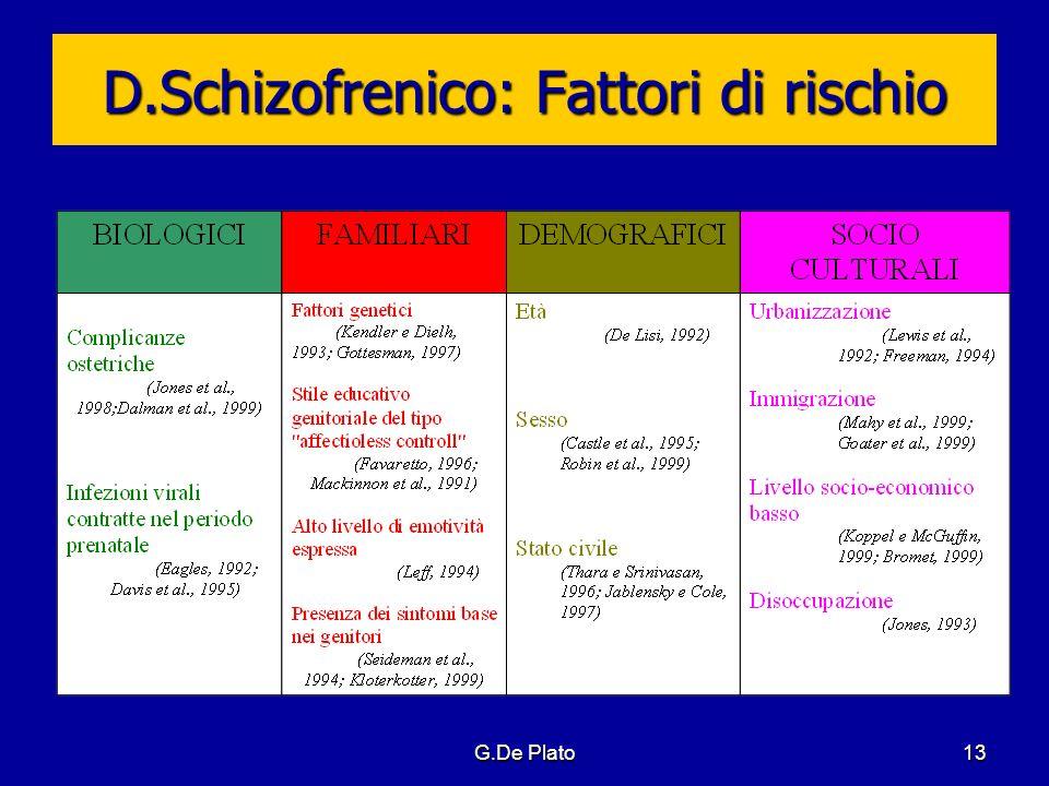 G.De Plato13 D.Schizofrenico: Fattori di rischio