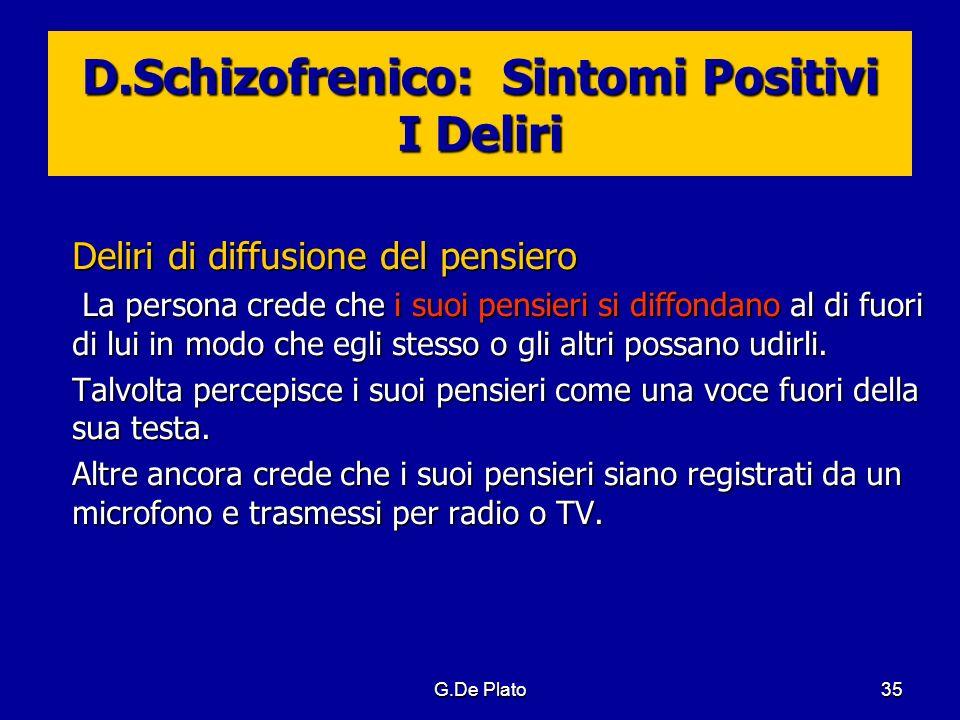 G.De Plato35 D.Schizofrenico: Sintomi Positivi I Deliri Deliri di diffusione del pensiero La persona crede che i suoi pensieri si diffondano al di fuo