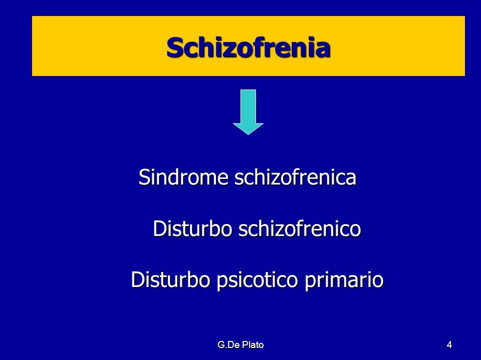 G.De Plato35 D.Schizofrenico: Sintomi Positivi I Deliri Deliri di diffusione del pensiero La persona crede che i suoi pensieri si diffondano al di fuori di lui in modo che egli stesso o gli altri possano udirli.