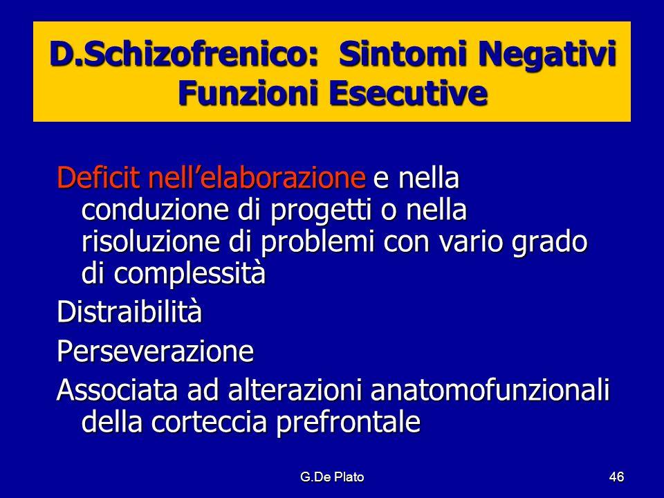 G.De Plato46 D.Schizofrenico: Sintomi Negativi Funzioni Esecutive Deficit nellelaborazione e nella conduzione di progetti o nella risoluzione di probl