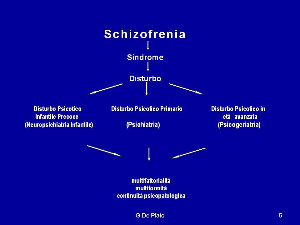 G.De Plato76 Il Disturbo Schizofreniforme Sintomi caratteristici.