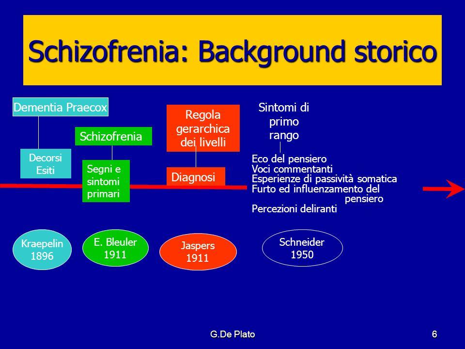 G.De Plato7 Schizofrenia: Background storico Sintomi Positivi Sintomi negativi Strauss et al 1974 Crow, 1980) Classificazione Andreasen 1985 Anedonia Asocialità Deficit Cognitivi Brirchwood MC Gorry 2000 Early Detection Prevenzione Carpenter 1985 Sintomi negativi primari (intrinseci) e secondari (depressione; EPS) Deficit Schizophrenia
