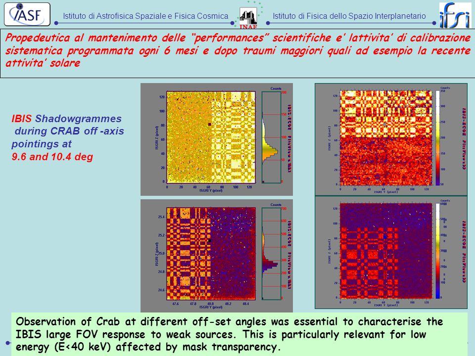 Istituto di Astrofisica Spaziale e Fisica CosmicaIstituto di Fisica dello Spazio Interplanetario Roma, 15-16 dicembre 2003 Relatore: P. Ubertini Prope