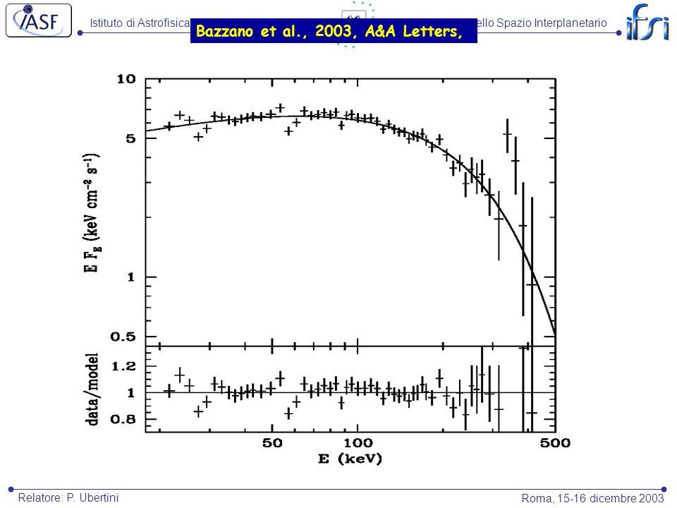 Istituto di Astrofisica Spaziale e Fisica CosmicaIstituto di Fisica dello Spazio Interplanetario Roma, 15-16 dicembre 2003 Relatore: P. Ubertini Bazza