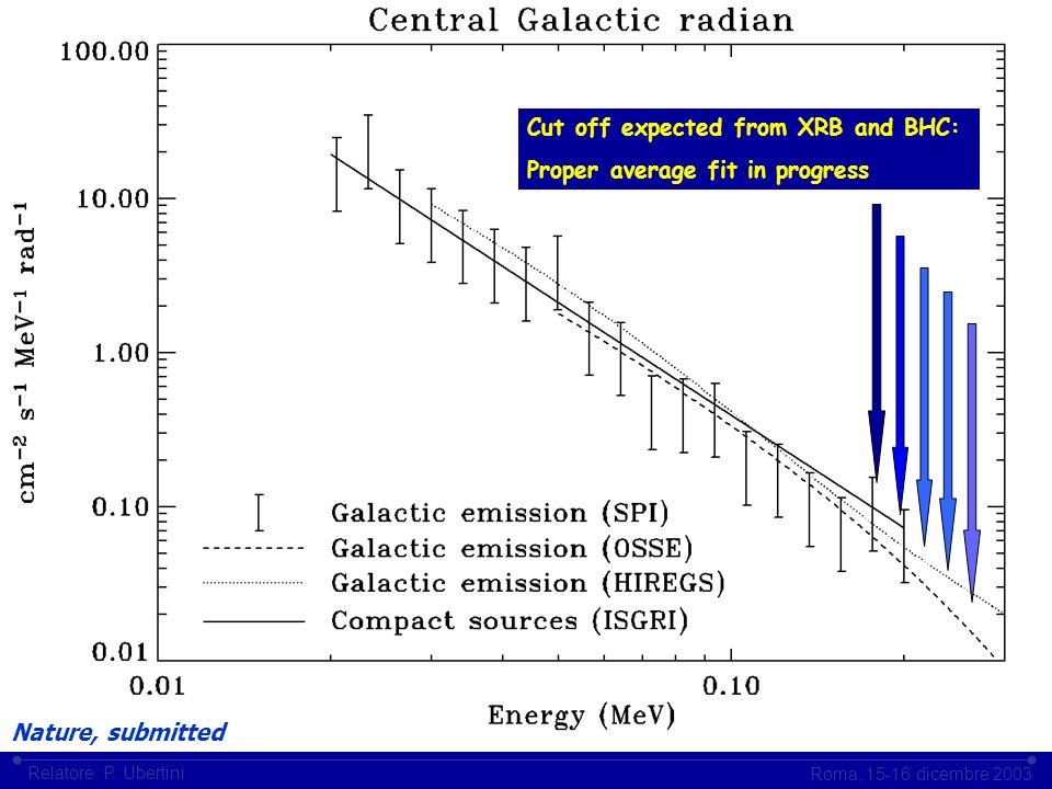 Istituto di Astrofisica Spaziale e Fisica CosmicaIstituto di Fisica dello Spazio Interplanetario Roma, 15-16 dicembre 2003 Relatore: P. Ubertini Diffu