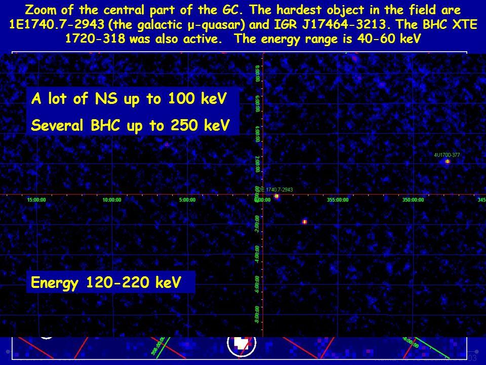 Istituto di Astrofisica Spaziale e Fisica CosmicaIstituto di Fisica dello Spazio Interplanetario Roma, 15-16 dicembre 2003 Relatore: P. Ubertini Zoom
