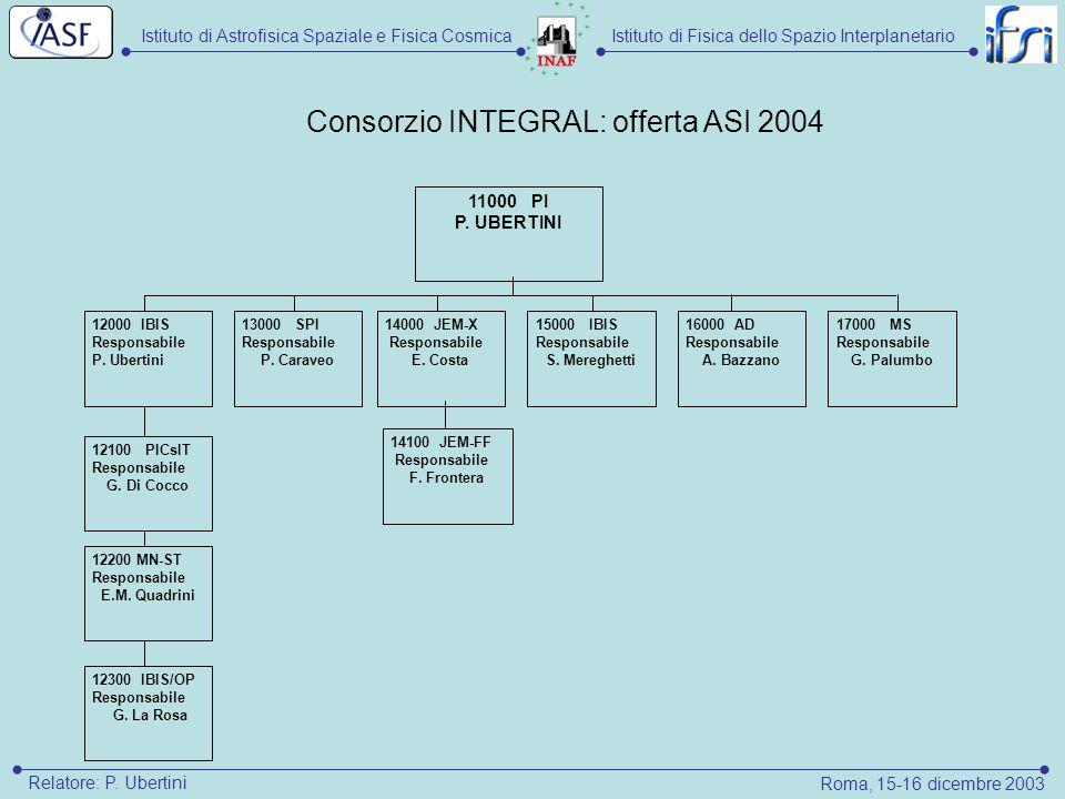 Istituto di Astrofisica Spaziale e Fisica CosmicaIstituto di Fisica dello Spazio Interplanetario Roma, 15-16 dicembre 2003 Relatore: P. Ubertini 11000