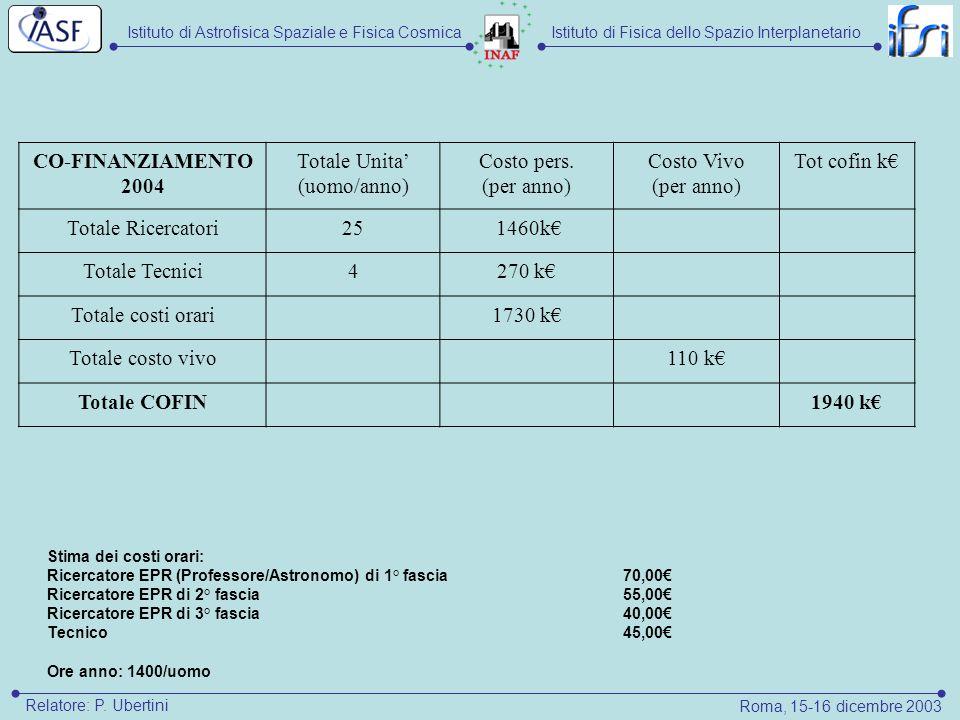 Istituto di Astrofisica Spaziale e Fisica CosmicaIstituto di Fisica dello Spazio Interplanetario Roma, 15-16 dicembre 2003 Relatore: P. Ubertini Stima