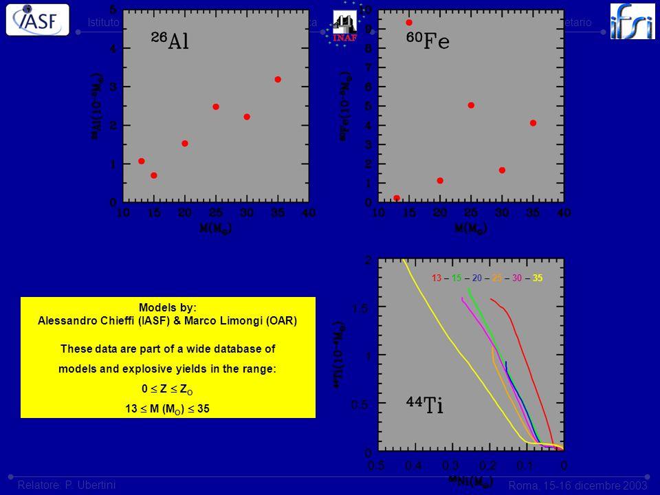 Istituto di Astrofisica Spaziale e Fisica CosmicaIstituto di Fisica dello Spazio Interplanetario Roma, 15-16 dicembre 2003 Relatore: P. Ubertini 13 –
