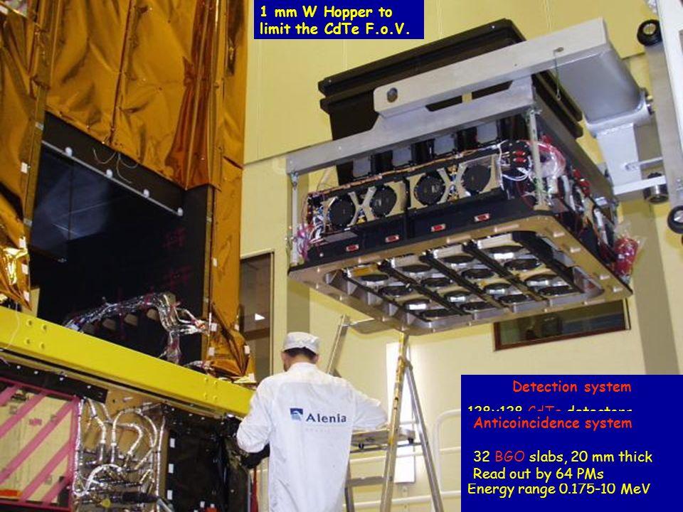 Istituto di Astrofisica Spaziale e Fisica CosmicaIstituto di Fisica dello Spazio Interplanetario Roma, 15-16 dicembre 2003 Relatore: P. Ubertini Progr