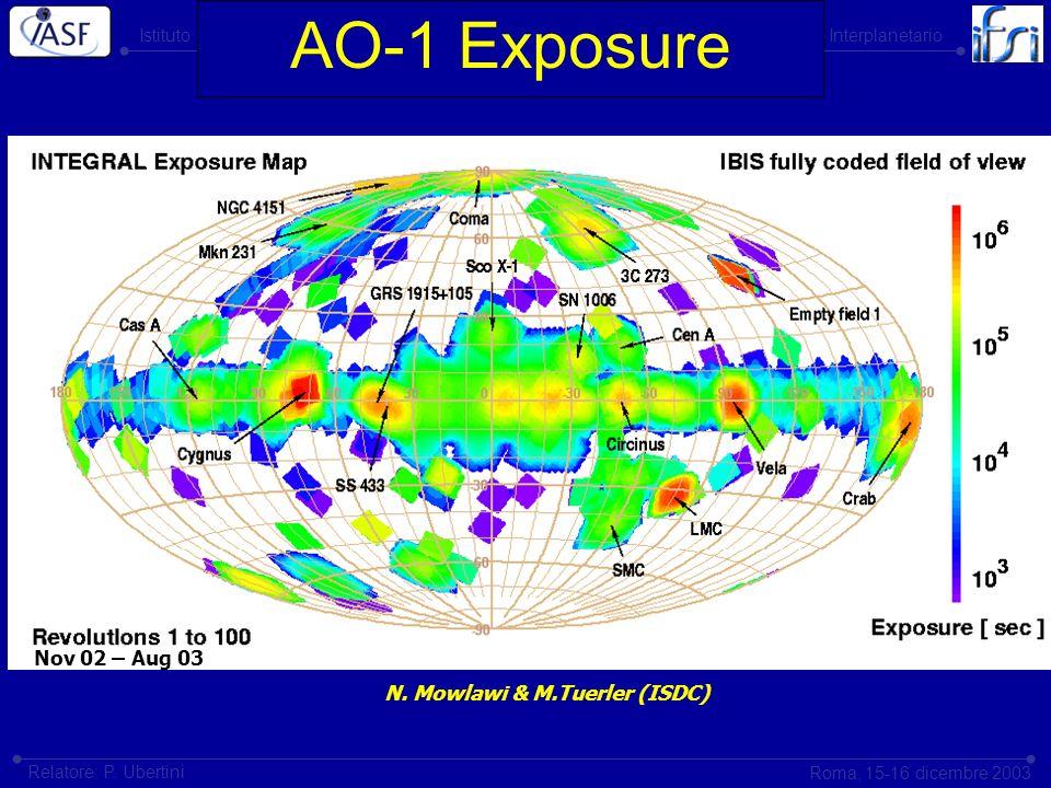 Istituto di Astrofisica Spaziale e Fisica CosmicaIstituto di Fisica dello Spazio Interplanetario Roma, 15-16 dicembre 2003 Relatore: P. Ubertini AO-1