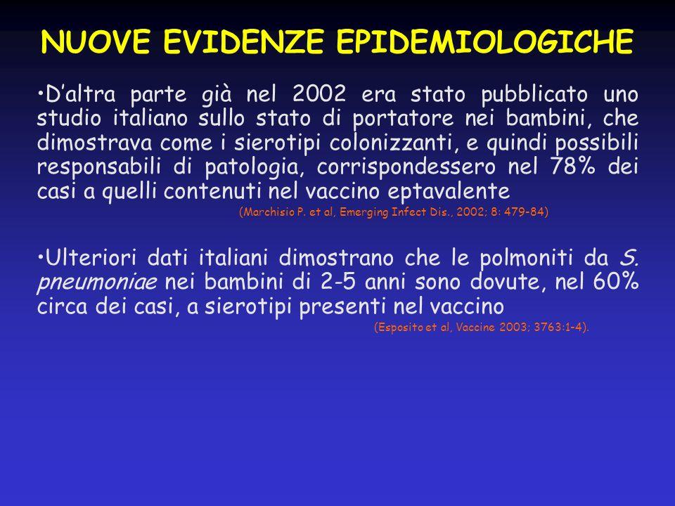 NUOVE EVIDENZE EPIDEMIOLOGICHE Daltra parte già nel 2002 era stato pubblicato uno studio italiano sullo stato di portatore nei bambini, che dimostrava