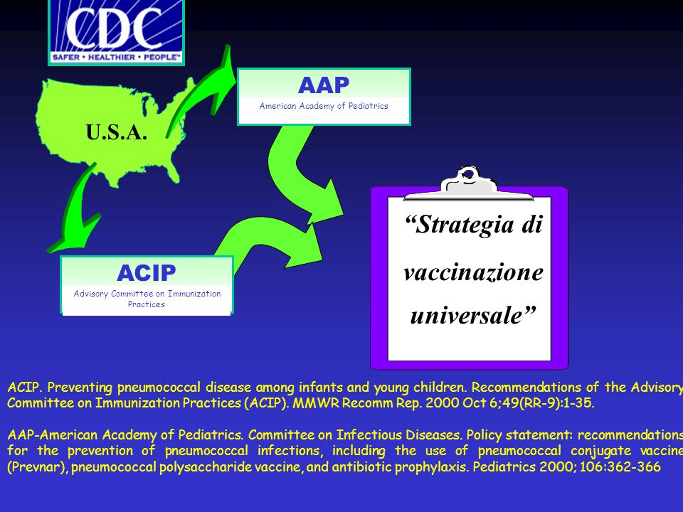 U.S.A. Strategia di vaccinazione universale ACIP. Preventing pneumococcal disease among infants and young children. Recommendations of the Advisory Co