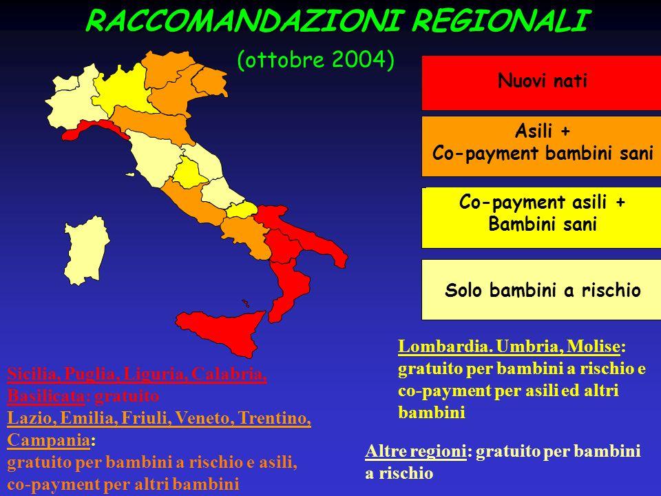 Nuovi nati Asili + Co-payment bambini sani Solo bambini a rischio Co-payment asili + Bambini sani Sicilia, Puglia, Liguria, Calabria, Basilicata: grat