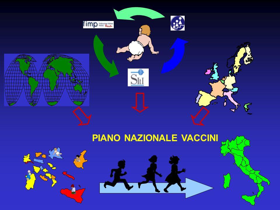 PIANO NAZIONALE VACCINI