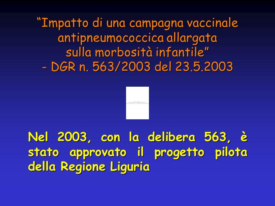 Impatto di una campagna vaccinale antipneumococcica allargata sulla morbosità infantile - DGR n. 563/2003 del 23.5.2003 Nel 2003, con la delibera 563,