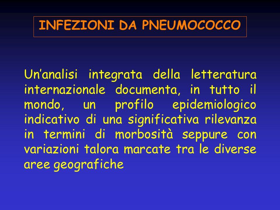 INFEZIONI DA PNEUMOCOCCO Unanalisi integrata della letteratura internazionale documenta, in tutto il mondo, un profilo epidemiologico indicativo di un