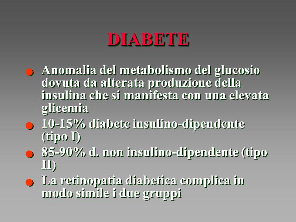 LA MACULOPATIA DIABETICA La maculopatia diabetica è una patologia complessa Esistono quadri differenti per: Etiologia Clinica Prognosi Terapia La maculopatia diabetica è una patologia complessa Esistono quadri differenti per: Etiologia Clinica Prognosi Terapia