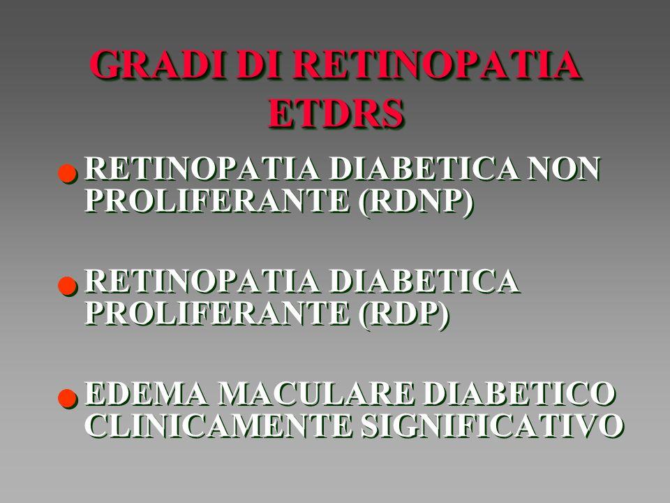 GRAZIE PER LATTENZIONE! HOT TOPICS IN OFTALMOLOGIA Firenze 14 giugno 2008