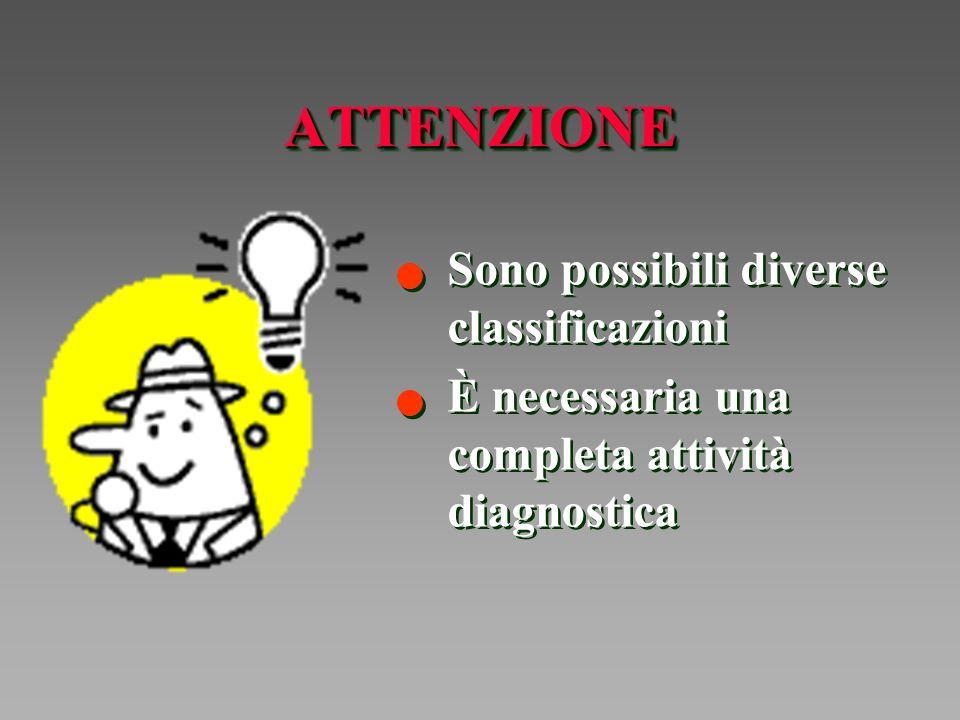 CLASSIFICAZIONE PROCEDURE DIAGNOSTICHE