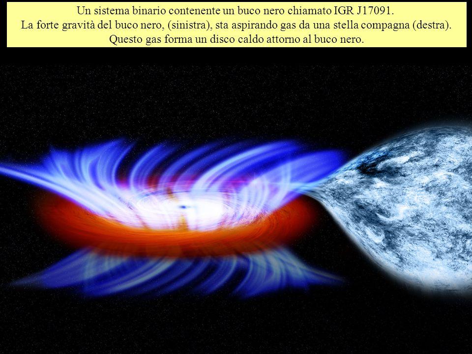 Un sistema binario contenente un buco nero chiamato IGR J17091. La forte gravità del buco nero, (sinistra), sta aspirando gas da una stella compagna (