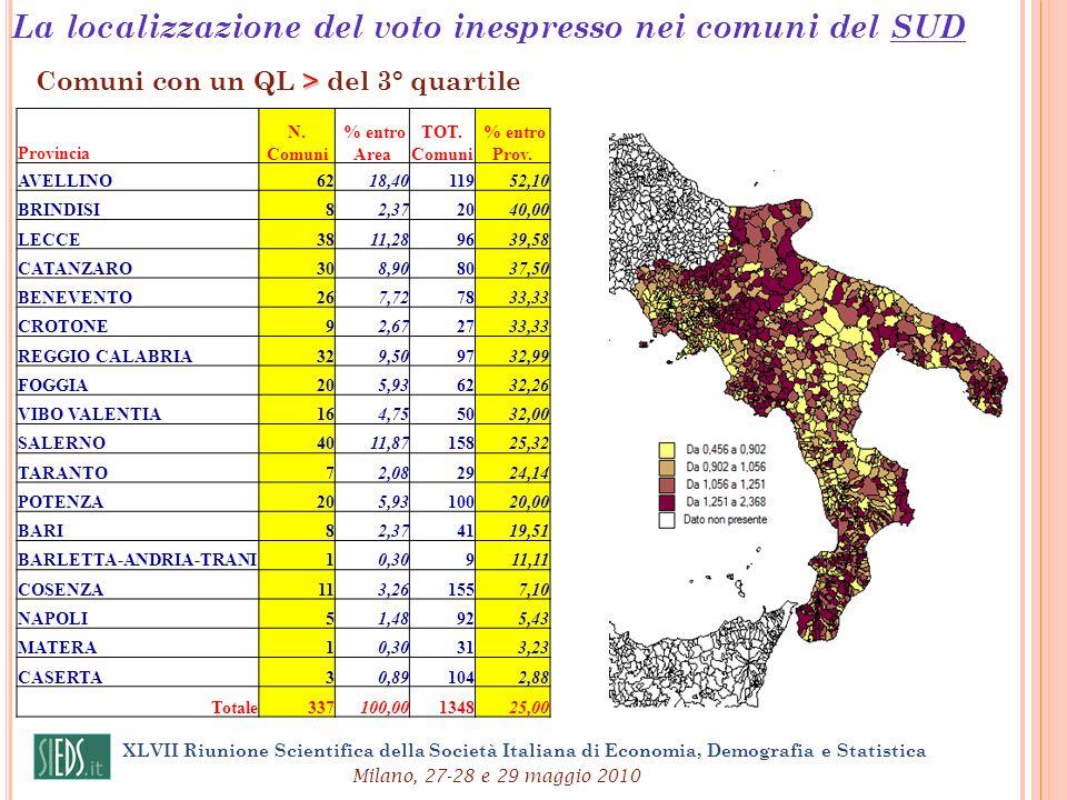 XLVII Riunione Scientifica della Società Italiana di Economia, Demografia e Statistica Milano, 27-28 e 29 maggio 2010 Provincia N. Comuni % entro Area
