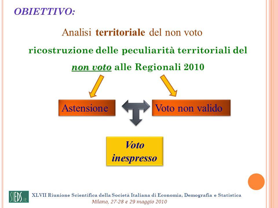 Analisi territoriale del non voto OBIETTIVO: ricostruzione delle peculiarità territoriali del non voto non voto alle Regionali 2010 Astensione Voto no
