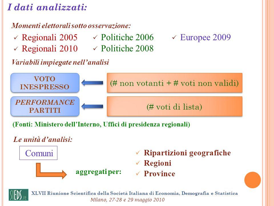 XLVII Riunione Scientifica della Società Italiana di Economia, Demografia e Statistica Milano, 27-28 e 29 maggio 2010 I dati analizzati: (Fonti: Minis