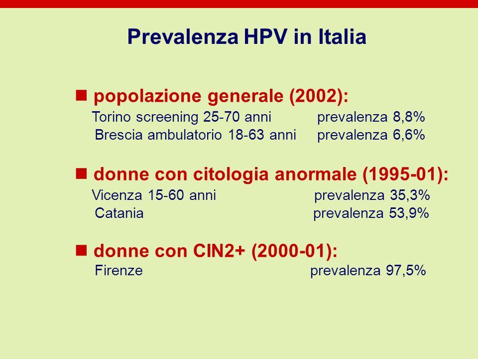 Prevalenza HPV in Italia popolazione generale (2002): Torino screening 25-70 anni prevalenza 8,8% Brescia ambulatorio 18-63 anni prevalenza 6,6% donne