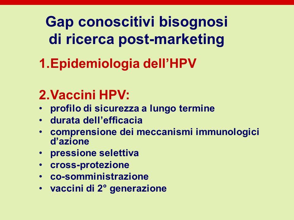 Gap conoscitivi bisognosi di ricerca post-marketing 1.Epidemiologia dellHPV 2.Vaccini HPV: profilo di sicurezza a lungo termine durata dellefficacia c