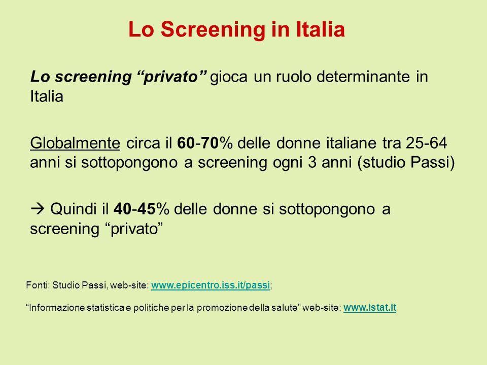 Lo screening privato gioca un ruolo determinante in Italia Globalmente circa il 60-70% delle donne italiane tra 25-64 anni si sottopongono a screening