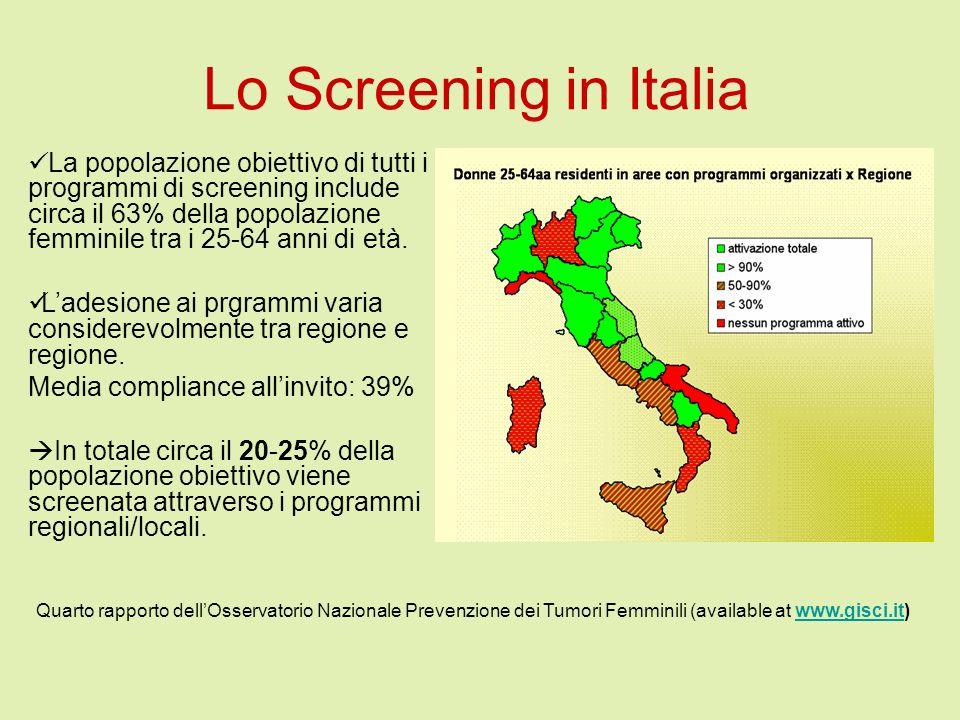 Lo Screening in Italia La popolazione obiettivo di tutti i programmi di screening include circa il 63% della popolazione femminile tra i 25-64 anni di