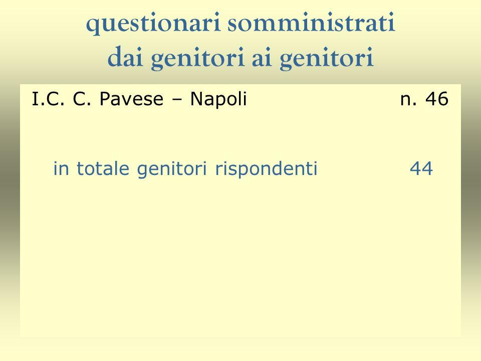 questionari somministrati dai genitori ai genitori I.C. C. Pavese – Napoli n. 46 in totale genitori rispondenti44