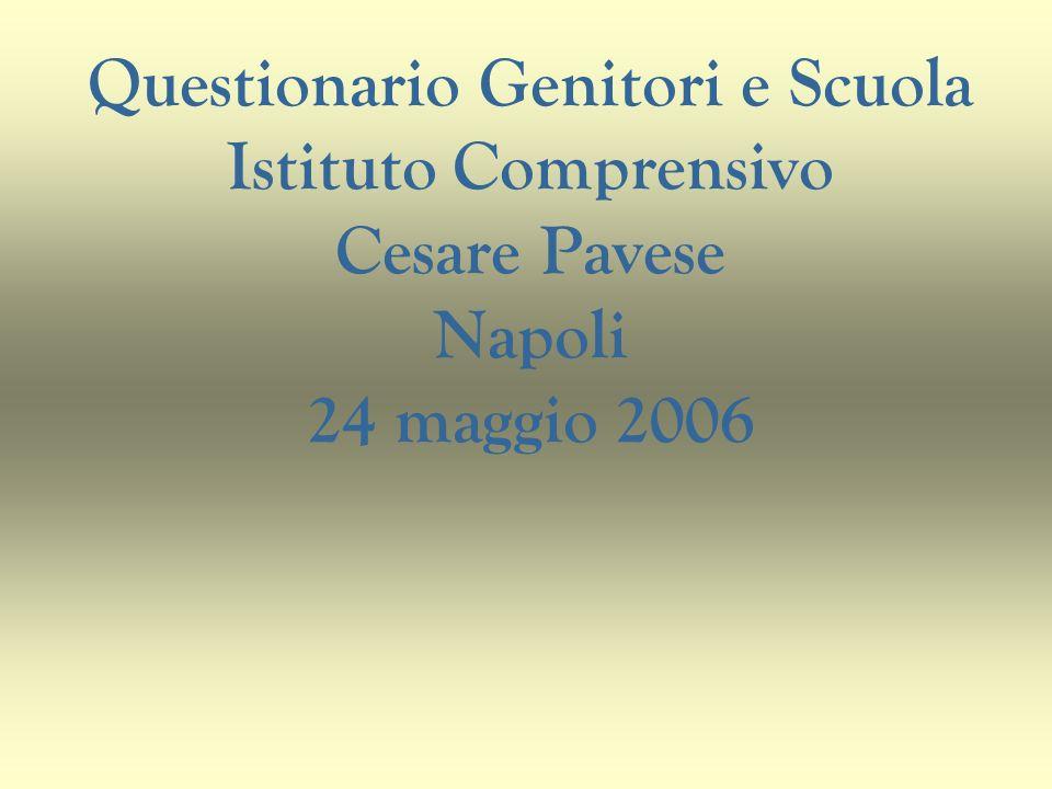 Questionario Genitori e Scuola Istituto Comprensivo Cesare Pavese Napoli 24 maggio 2006