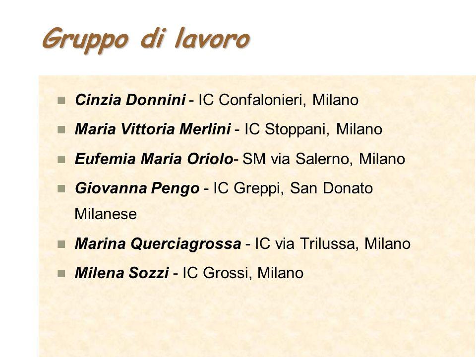 Gruppo di lavoro Cinzia Donnini - IC Confalonieri, Milano Maria Vittoria Merlini - IC Stoppani, Milano Eufemia Maria Oriolo- SM via Salerno, Milano Gi
