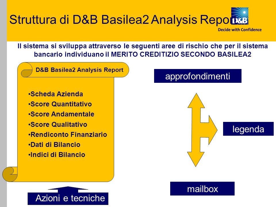 Dove trovo D&B Basilea2 Analysis Report? http://datiufficiali.dnb.it/datiufficiali/