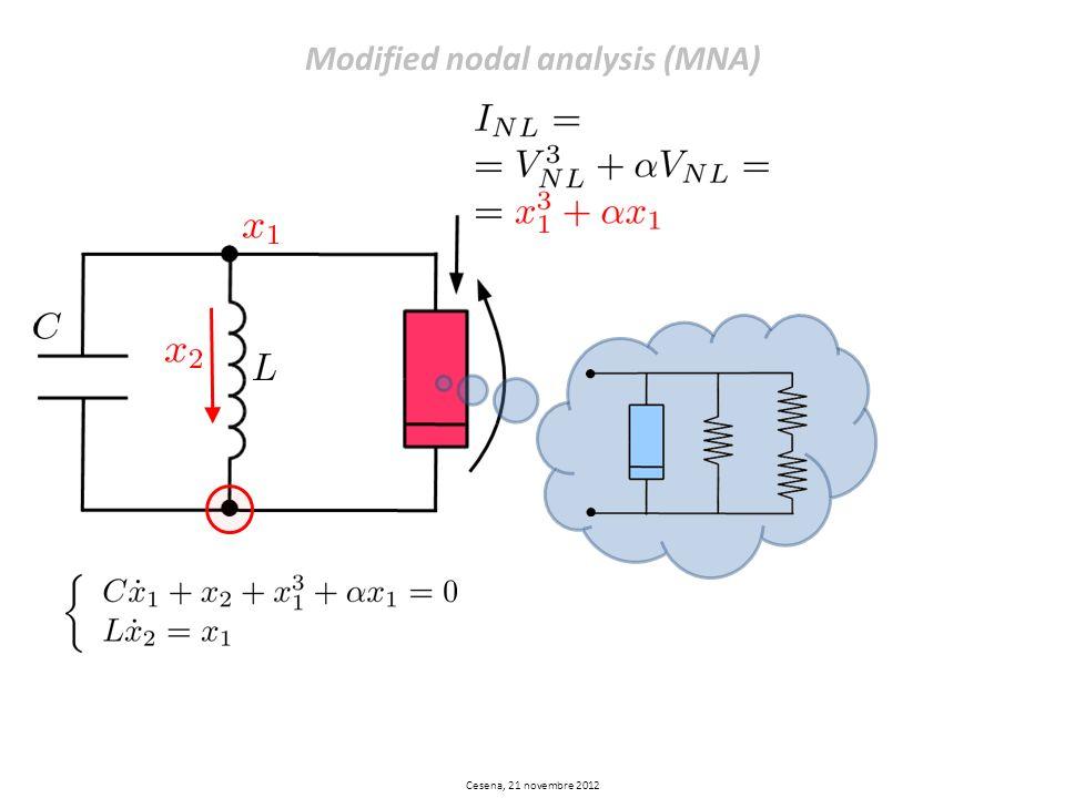 Cesena, 21 novembre 2012 Modified nodal analysis (MNA)