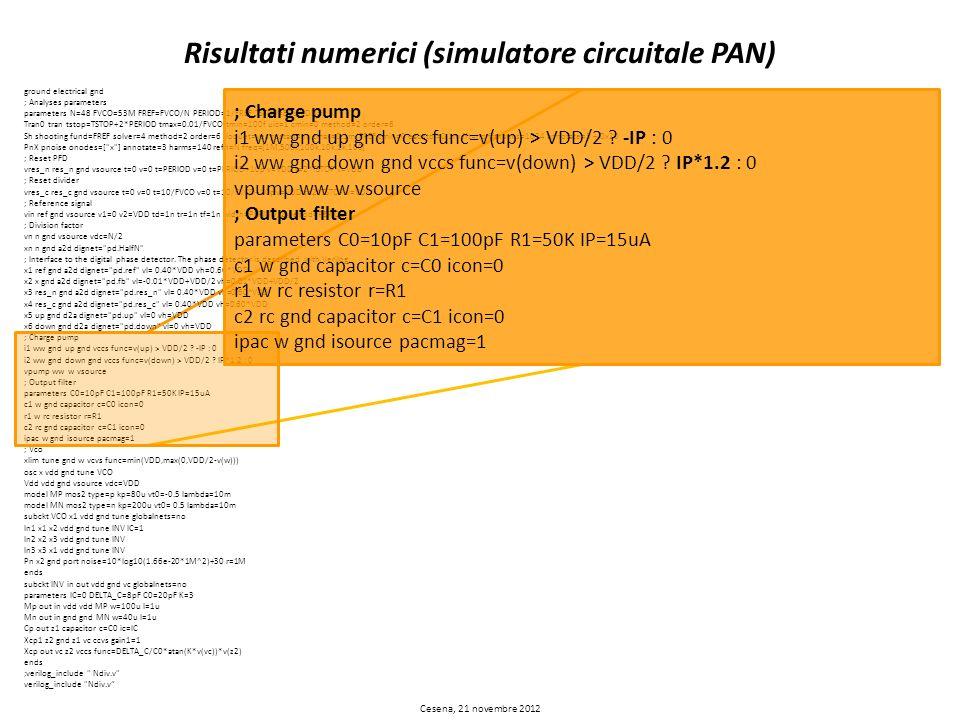 ground electrical gnd ; Analyses parameters parameters N=48 FVCO=53M FREF=FVCO/N PERIOD=1/FREF TSTOP=80u VDD=2.5 Tran0 tran tstop=TSTOP+2*PERIOD tmax=